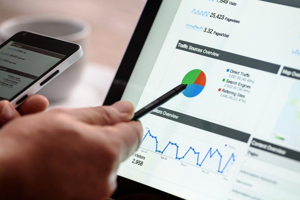 digital-marketing-microwebhub